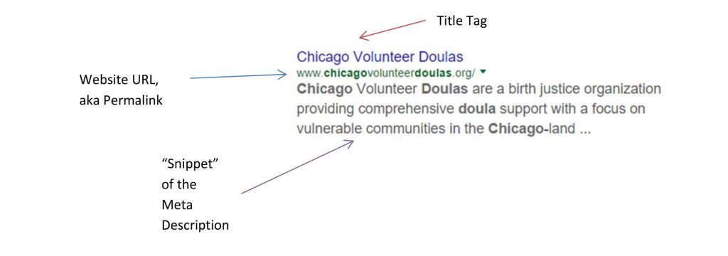 What is a title tag and meta description